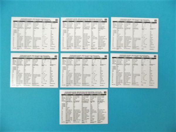Cartes de 7 club NBA - FLEER - 96/97 - Version Européen